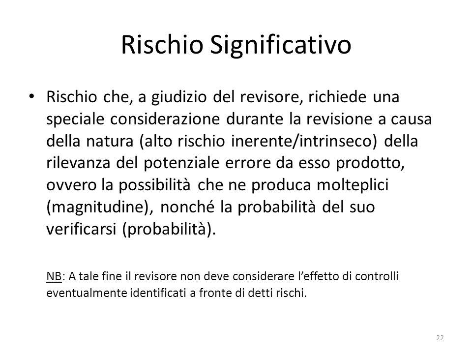 22 Rischio Significativo Rischio che, a giudizio del revisore, richiede una speciale considerazione durante la revisione a causa della natura (alto ri