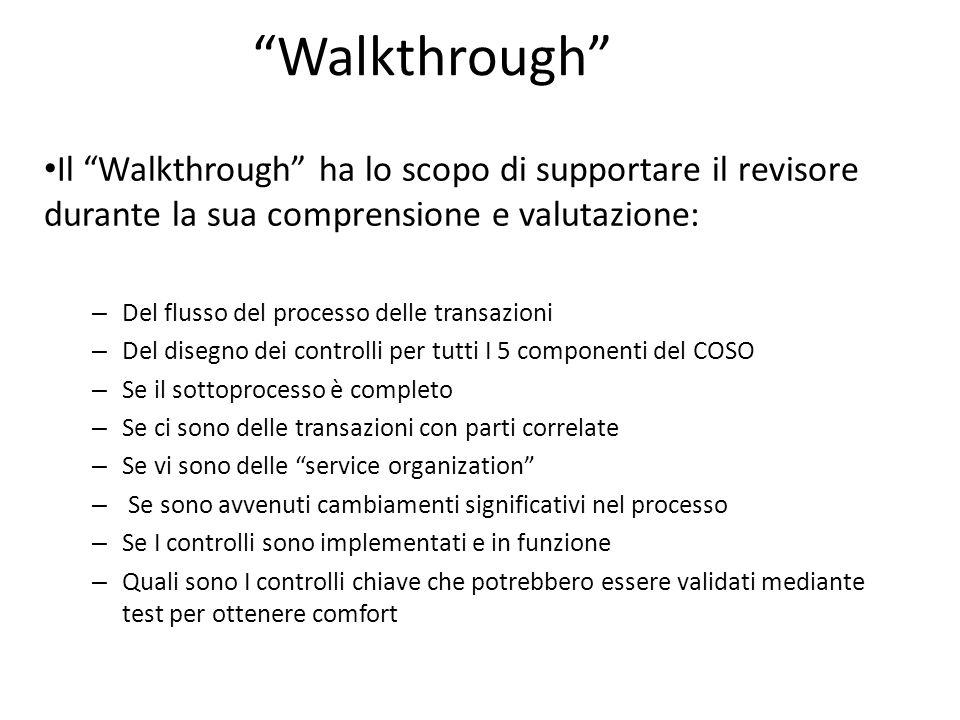 """""""Walkthrough"""" Il """"Walkthrough"""" ha lo scopo di supportare il revisore durante la sua comprensione e valutazione: – Del flusso del processo delle transa"""
