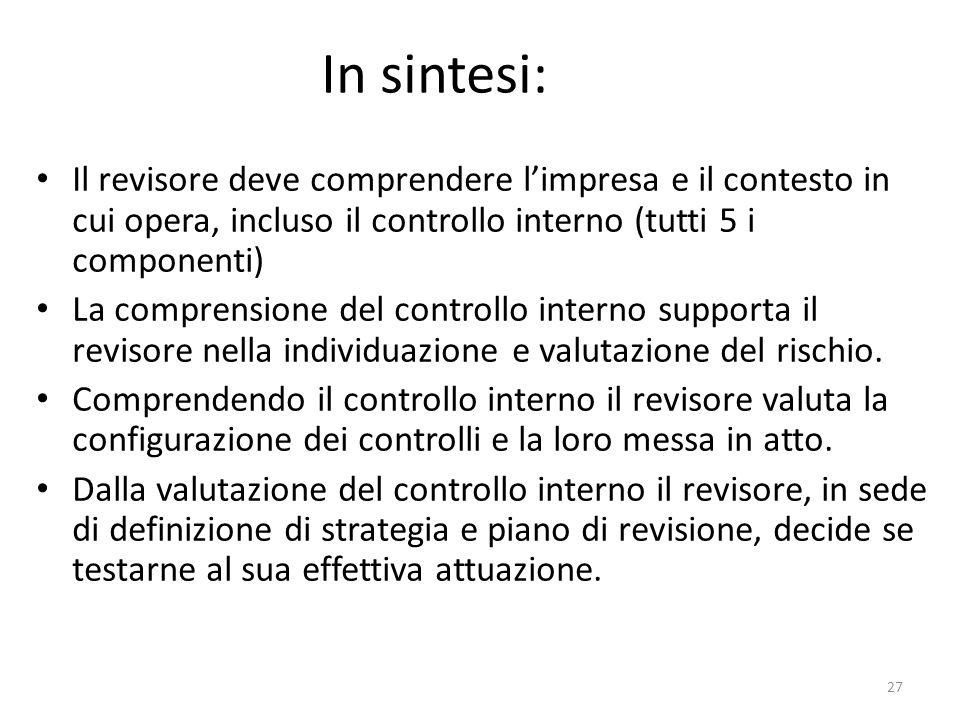 27 In sintesi: Il revisore deve comprendere l'impresa e il contesto in cui opera, incluso il controllo interno (tutti 5 i componenti) La comprensione