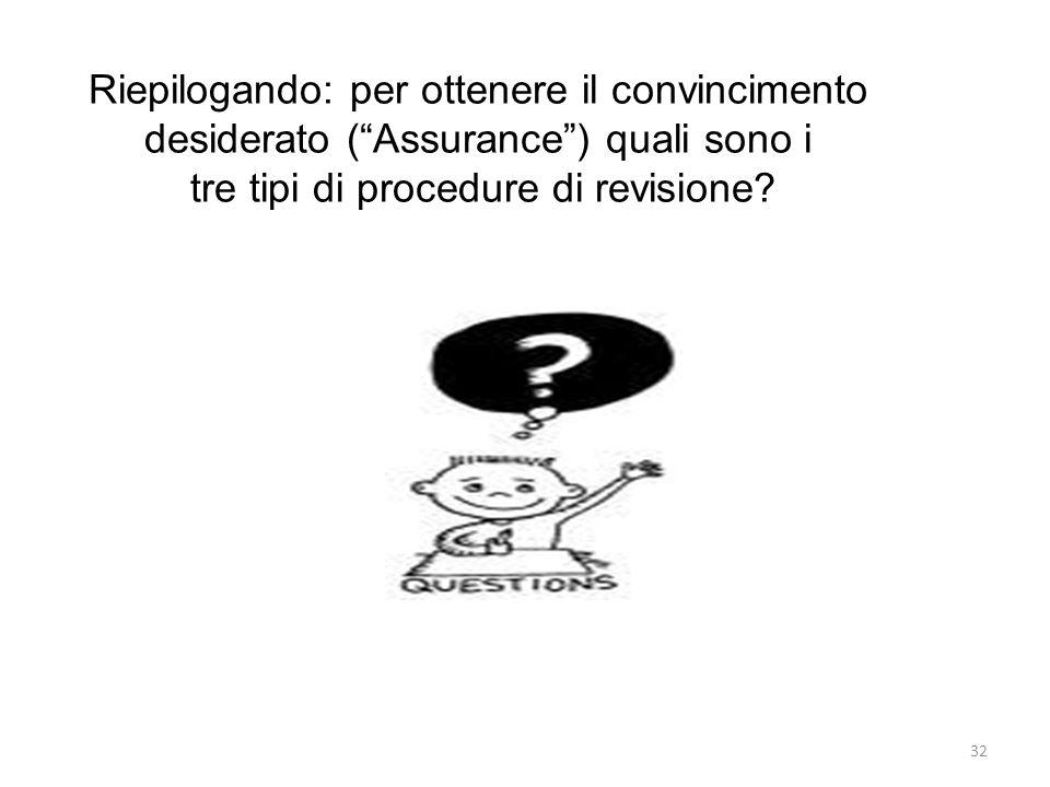 """32 Riepilogando: per ottenere il convincimento desiderato (""""Assurance"""") quali sono i tre tipi di procedure di revisione?"""