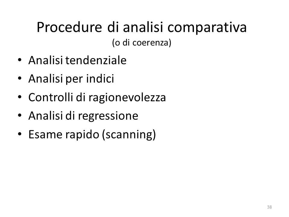 38 Procedure di analisi comparativa (o di coerenza) Analisi tendenziale Analisi per indici Controlli di ragionevolezza Analisi di regressione Esame ra
