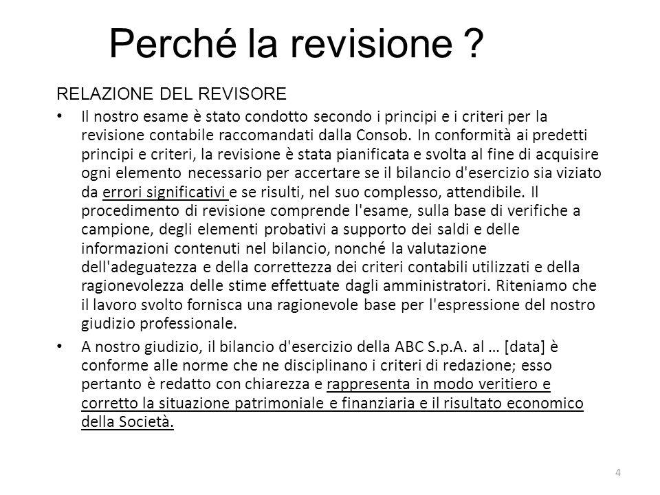 5 Obiettivo=Relazione Team di Revisione Relazione Revisione Conoscenza dei Principi Contabili e dei Principi di Revisione Comportamento Svolgimento in linea con I principi dellarevisione