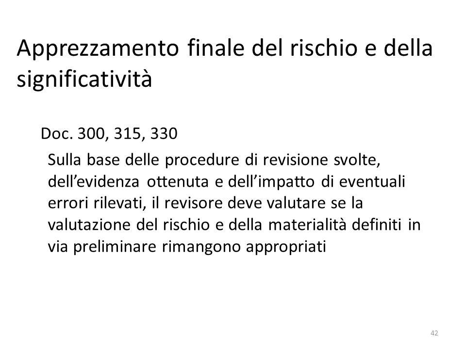 42 Apprezzamento finale del rischio e della significatività Doc. 300, 315, 330 Sulla base delle procedure di revisione svolte, dell'evidenza ottenuta