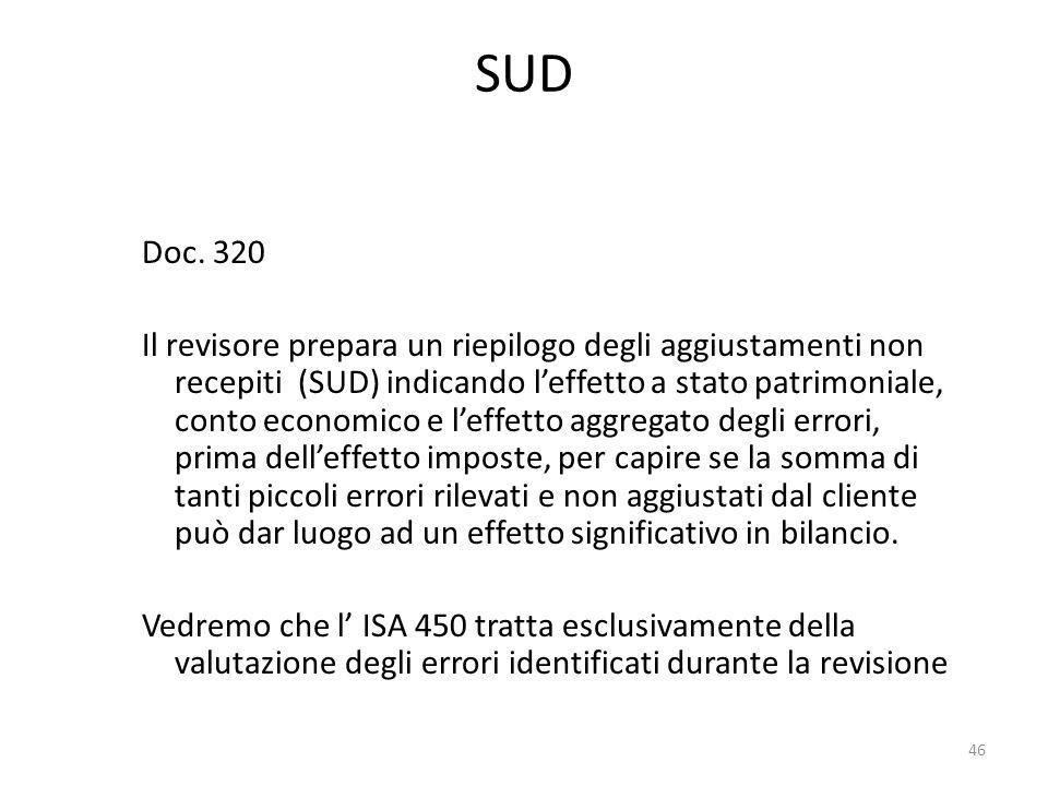 46 SUD Doc. 320 Il revisore prepara un riepilogo degli aggiustamenti non recepiti (SUD) indicando l'effetto a stato patrimoniale, conto economico e l'