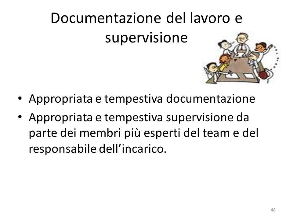 Documentazione del lavoro e supervisione Appropriata e tempestiva documentazione Appropriata e tempestiva supervisione da parte dei membri più esperti