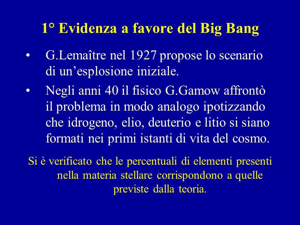 1° Evidenza a favore del Big Bang G.Lemaître nel 1927 propose lo scenario di un'esplosione iniziale. Negli anni 40 il fisico G.Gamow affrontò il probl
