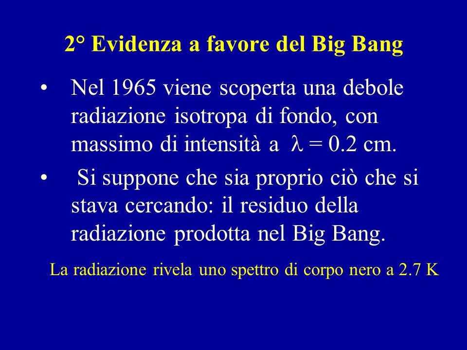 2° Evidenza a favore del Big Bang Nel 1965 viene scoperta una debole radiazione isotropa di fondo, con massimo di intensità a = 0.2 cm. Si suppone che