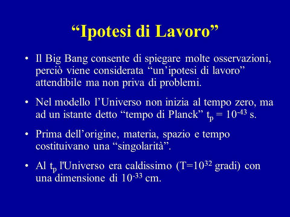 """""""Ipotesi di Lavoro"""" Il Big Bang consente di spiegare molte osservazioni, perciò viene considerata """"un'ipotesi di lavoro"""" attendibile ma non priva di p"""