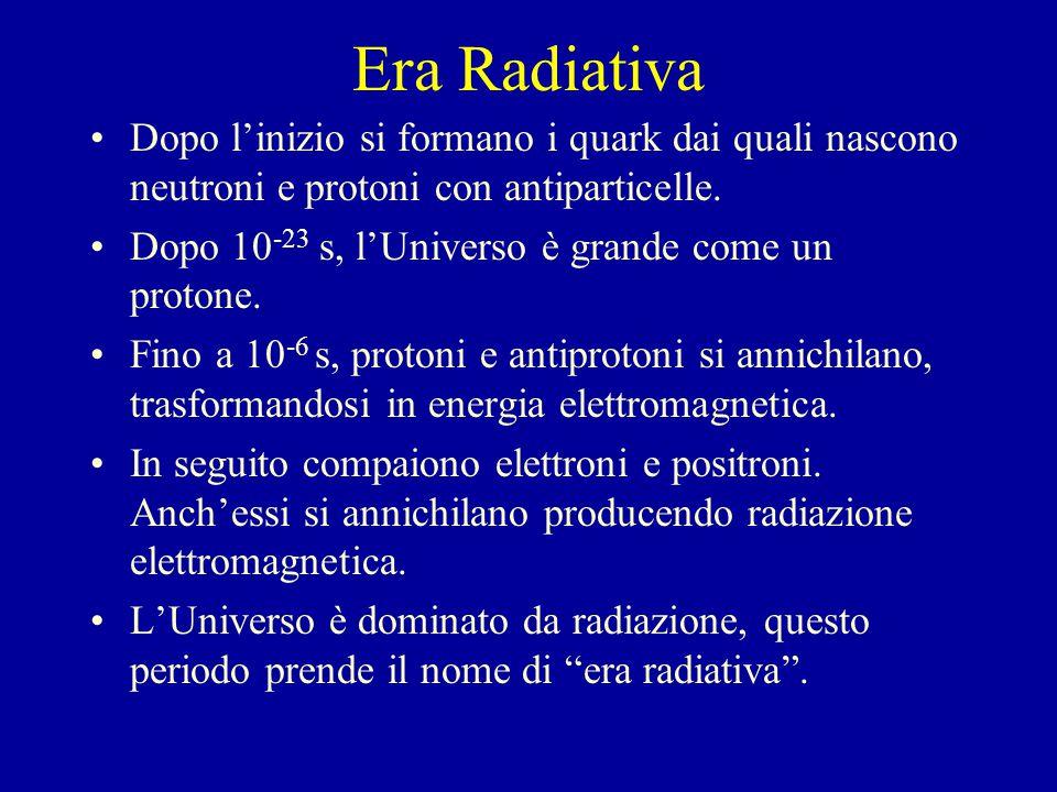 Era Radiativa Dopo l'inizio si formano i quark dai quali nascono neutroni e protoni con antiparticelle. Dopo 10 -23 s, l'Universo è grande come un pro