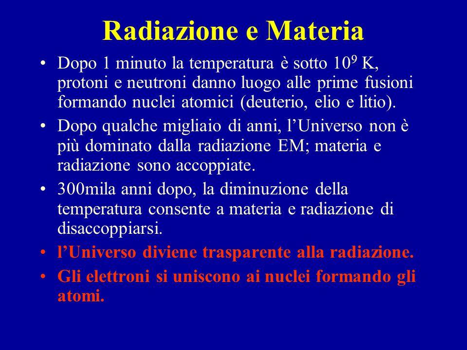 Radiazione e Materia Dopo 1 minuto la temperatura è sotto 10 9 K, protoni e neutroni danno luogo alle prime fusioni formando nuclei atomici (deuterio,