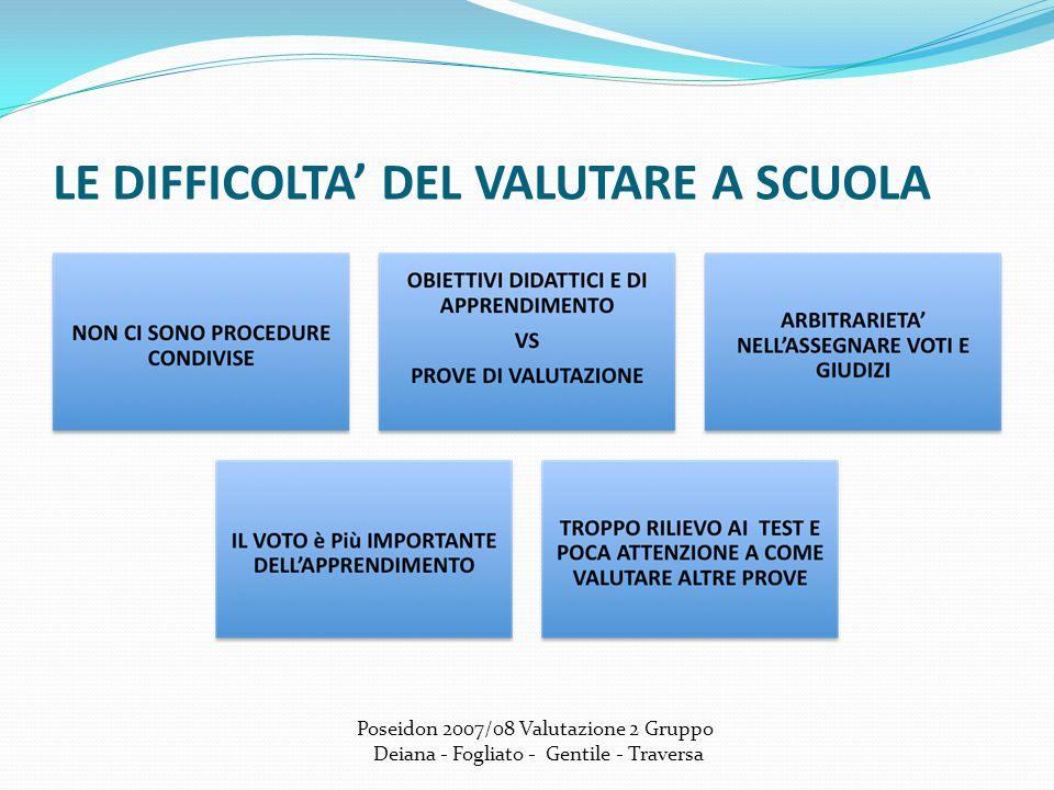 LE DIFFICOLTA' DEL VALUTARE A SCUOLA Poseidon 2007/08 Valutazione 2 Gruppo Deiana - Fogliato - Gentile - Traversa
