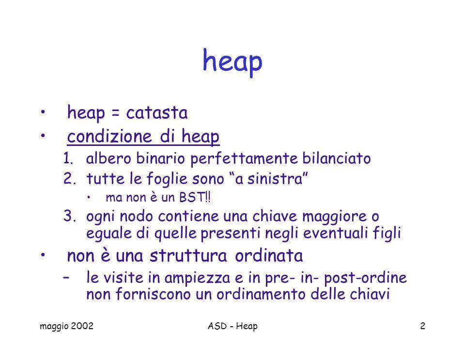 maggio 2002ASD - Heap2 heap heap = catasta condizione di heap 1.albero binario perfettamente bilanciato 2.tutte le foglie sono a sinistra ma non è un BST!.