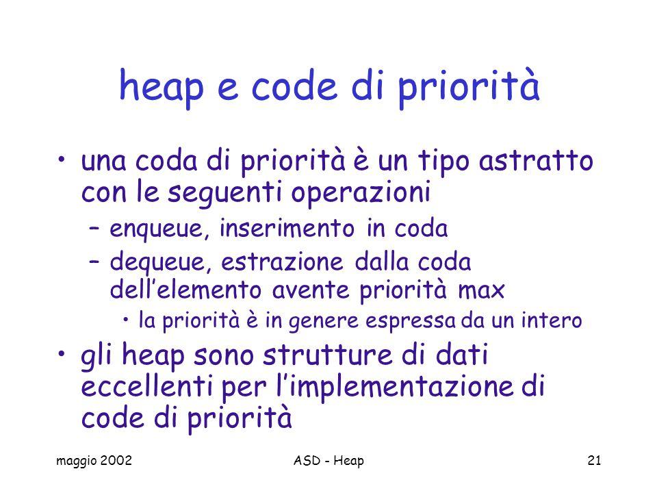 maggio 2002ASD - Heap21 heap e code di priorità una coda di priorità è un tipo astratto con le seguenti operazioni –enqueue, inserimento in coda –dequeue, estrazione dalla coda dell'elemento avente priorità max la priorità è in genere espressa da un intero gli heap sono strutture di dati eccellenti per l'implementazione di code di priorità