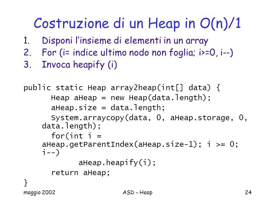 maggio 2002ASD - Heap24 Costruzione di un Heap in O(n)/1 1.Disponi l'insieme di elementi in un array 2.For (i= indice ultimo nodo non foglia; i>=0, i--) 3.Invoca heapify (i) public static Heap array2heap(int[] data) { Heap aHeap = new Heap(data.length); aHeap.size = data.length; System.arraycopy(data, 0, aHeap.storage, 0, data.length); for(int i = aHeap.getParentIndex(aHeap.size-1); i >= 0; i--) aHeap.heapify(i); return aHeap; }