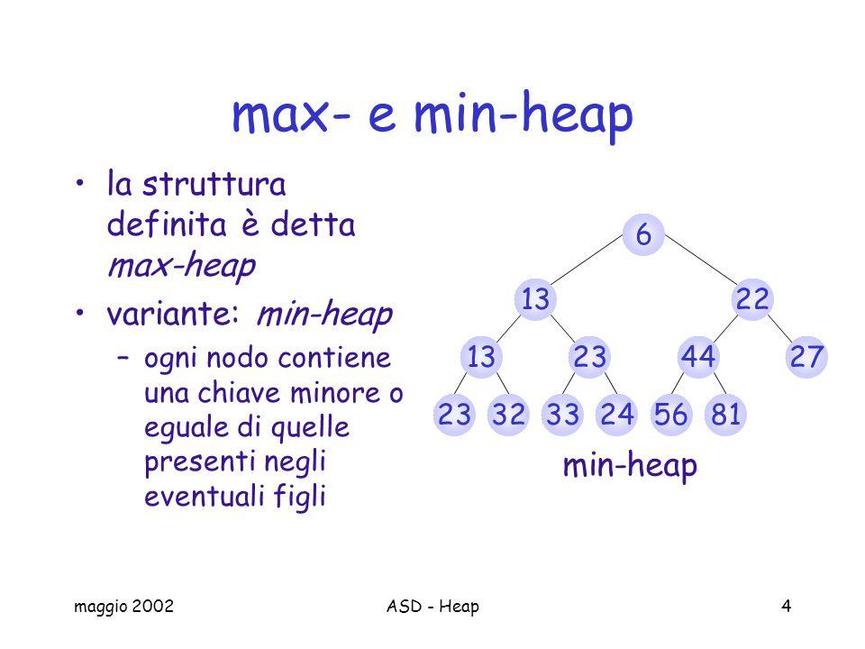 maggio 2002ASD - Heap4 max- e min-heap la struttura definita è detta max-heap variante: min-heap –ogni nodo contiene una chiave minore o eguale di quelle presenti negli eventuali figli 1322 6 3223 1323 3324 4427 5681 min-heap