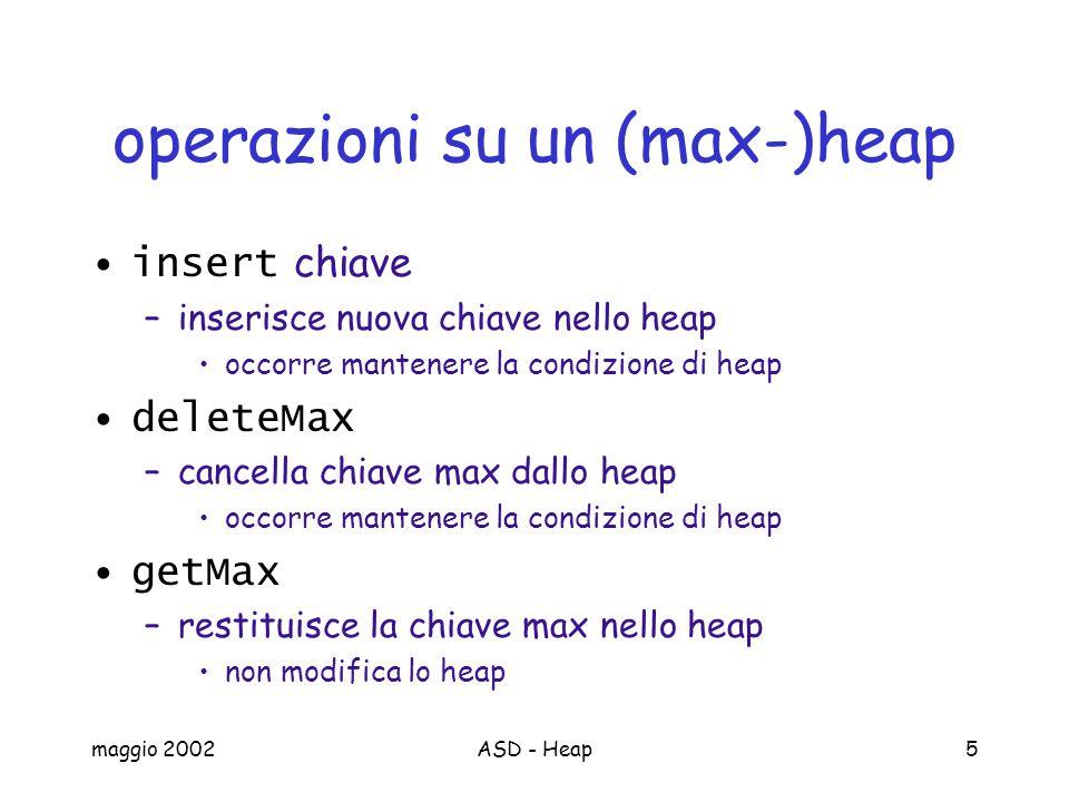 maggio 2002ASD - Heap5 operazioni su un (max-)heap insert chiave –inserisce nuova chiave nello heap occorre mantenere la condizione di heap deleteMax –cancella chiave max dallo heap occorre mantenere la condizione di heap getMax –restituisce la chiave max nello heap non modifica lo heap