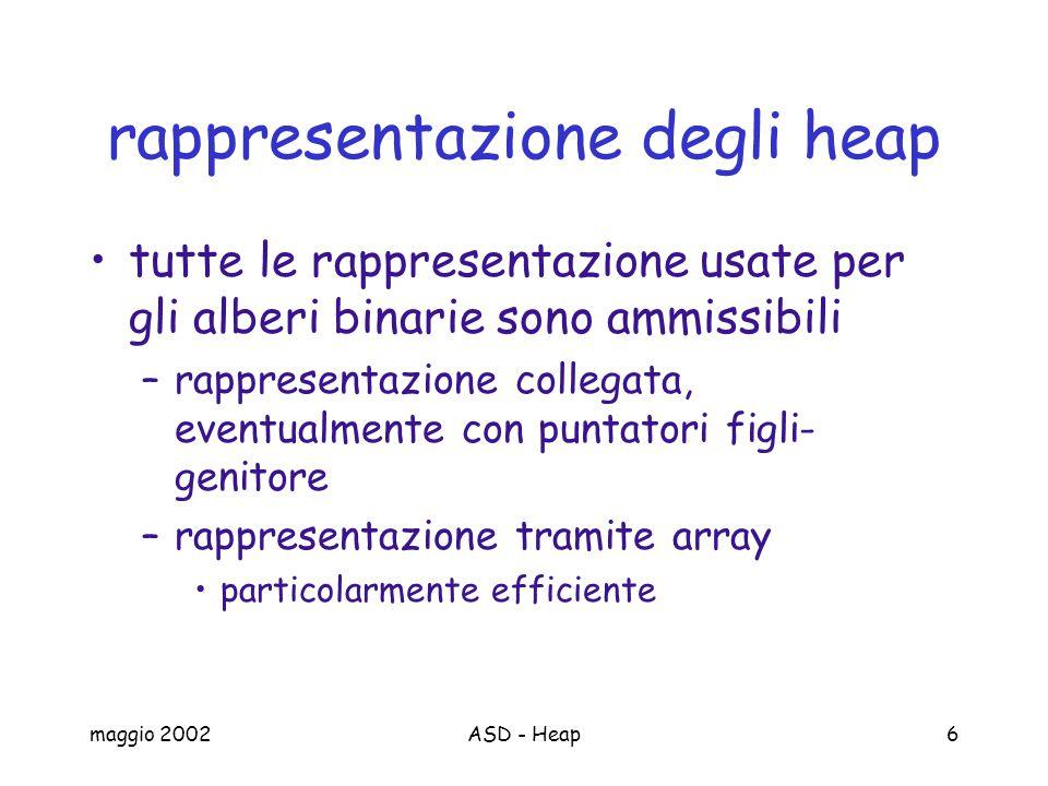 maggio 2002ASD - Heap6 rappresentazione degli heap tutte le rappresentazione usate per gli alberi binarie sono ammissibili –rappresentazione collegata, eventualmente con puntatori figli- genitore –rappresentazione tramite array particolarmente efficiente