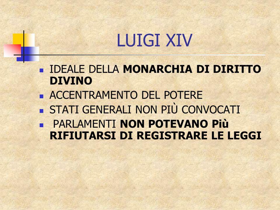 LUIGI XIV IDEALE DELLA MONARCHIA DI DIRITTO DIVINO ACCENTRAMENTO DEL POTERE STATI GENERALI NON PIÙ CONVOCATI PARLAMENTI NON POTEVANO Più RIFIUTARSI DI REGISTRARE LE LEGGI