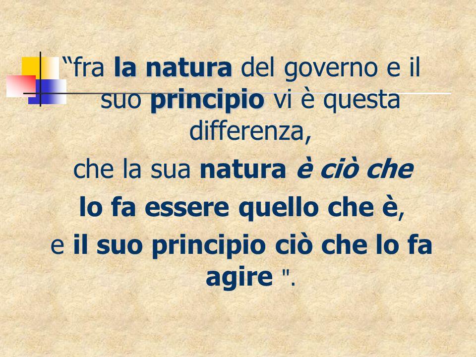 la natura principio fra la natura del governo e il suo principio vi è questa differenza, che la sua natura è ciò che lo fa essere quello che è, e il suo principio ciò che lo fa agire .