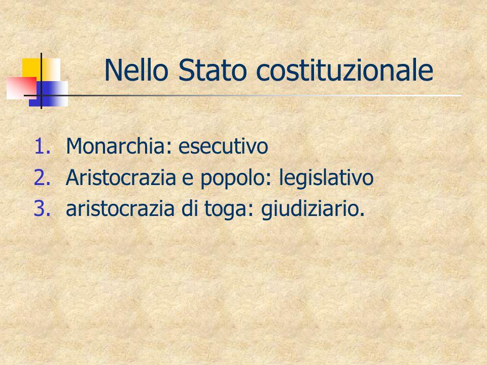 Nello Stato costituzionale 1.Monarchia: esecutivo 2.Aristocrazia e popolo: legislativo 3.aristocrazia di toga: giudiziario.
