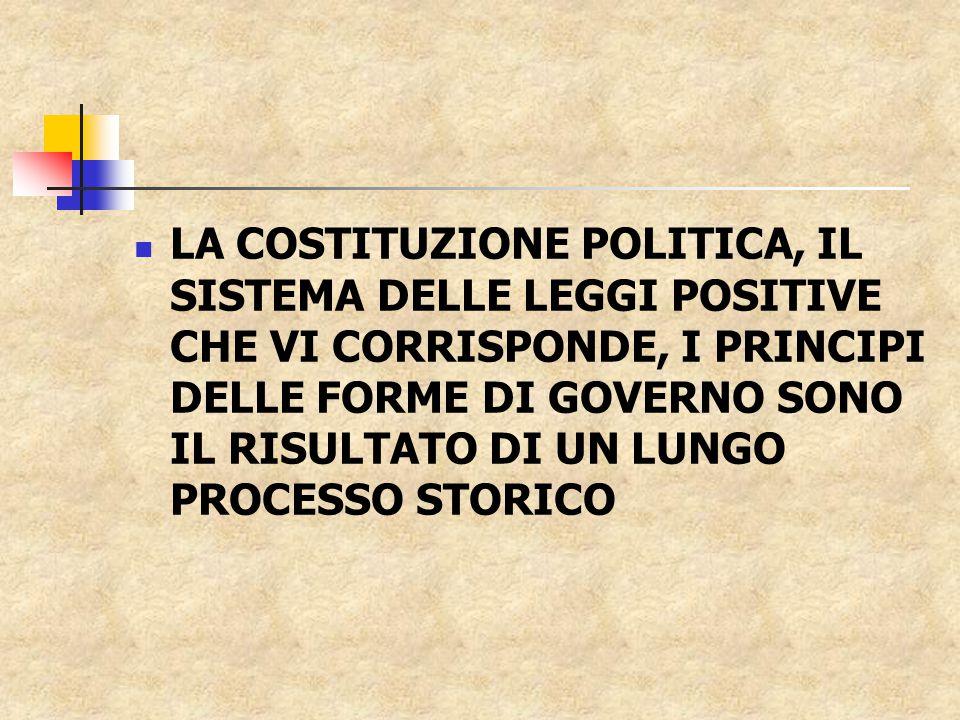 LA COSTITUZIONE POLITICA, IL SISTEMA DELLE LEGGI POSITIVE CHE VI CORRISPONDE, I PRINCIPI DELLE FORME DI GOVERNO SONO IL RISULTATO DI UN LUNGO PROCESSO STORICO