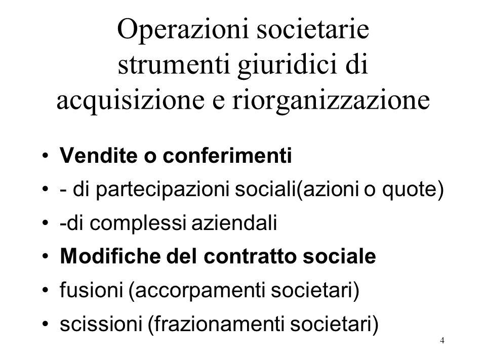 Operazioni societarie strumenti giuridici di acquisizione e riorganizzazione Vendite o conferimenti - di partecipazioni sociali(azioni o quote) -di complessi aziendali Modifiche del contratto sociale fusioni (accorpamenti societari) scissioni (frazionamenti societari) 4