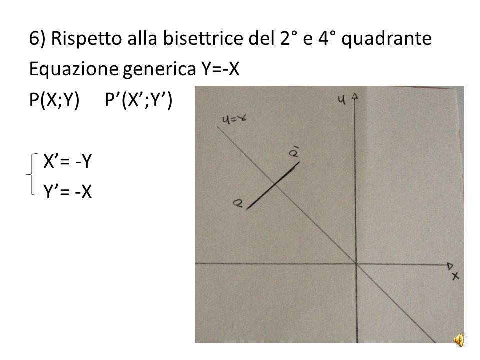 5) Rispetto alla bisettrice del 1° e 3° quadrante Equazione generica Y=X P(X;Y) P'(X';Y') Y'= X X'= Y