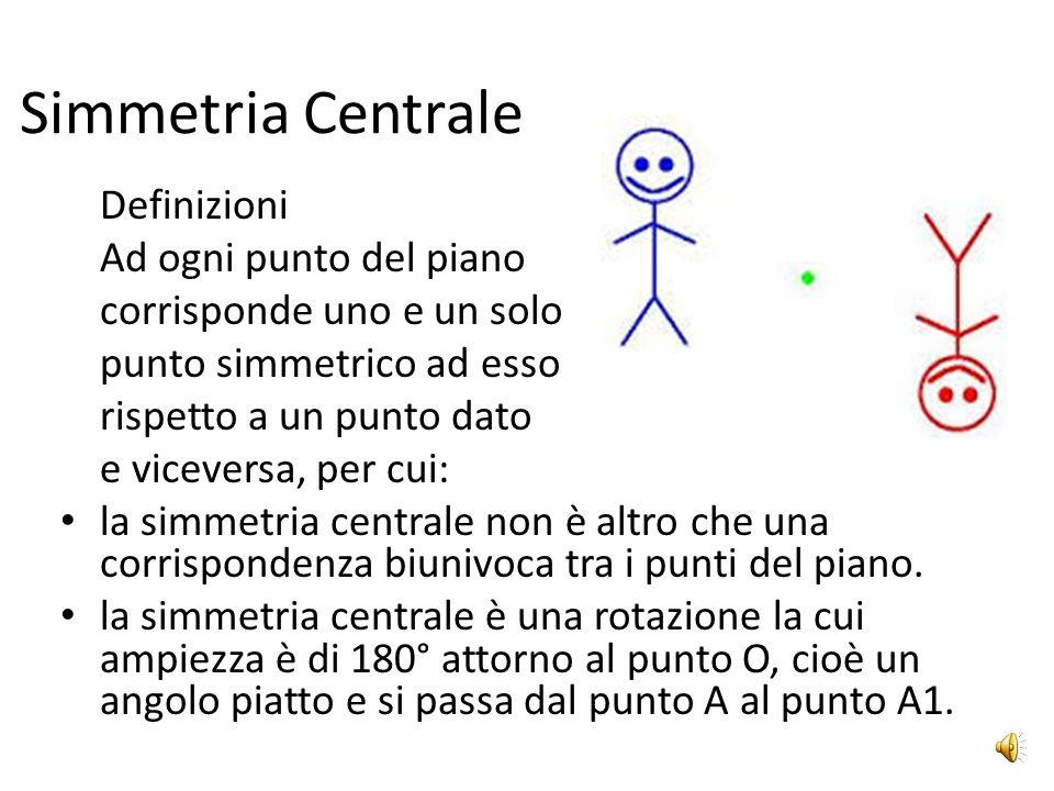 Centrale Assiale