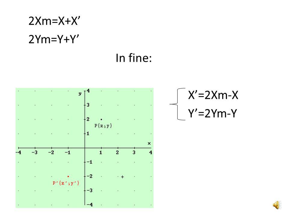 Come si esprime la simmetria centrale in termini matematici ? ;) Si ricava in questo modo: P(X;Y) P'(X';Y') Xm=X+X' Ym=Y+Y' P P' ?