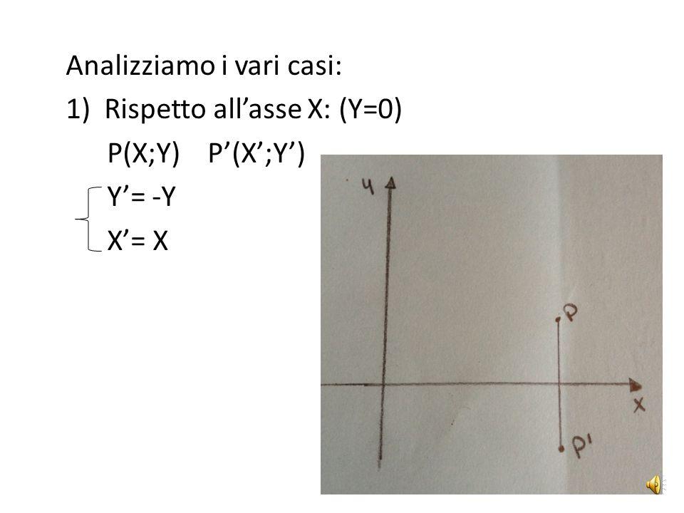 Simmetria Assiale Nella geometria piana la simmetria assiale, detta anche ribaltamento, e' una particolare rotazione di 180° intorno ad una retta dett
