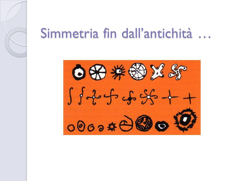 Simmetria negli oggetti che ci circondano