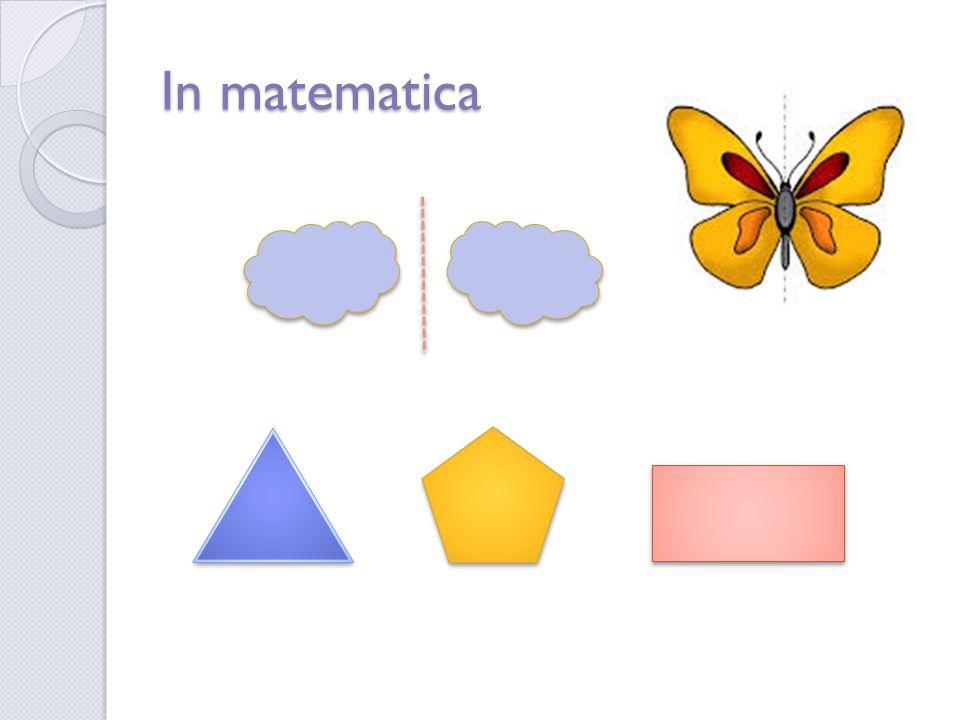 Simmetria fin dall'antichità …