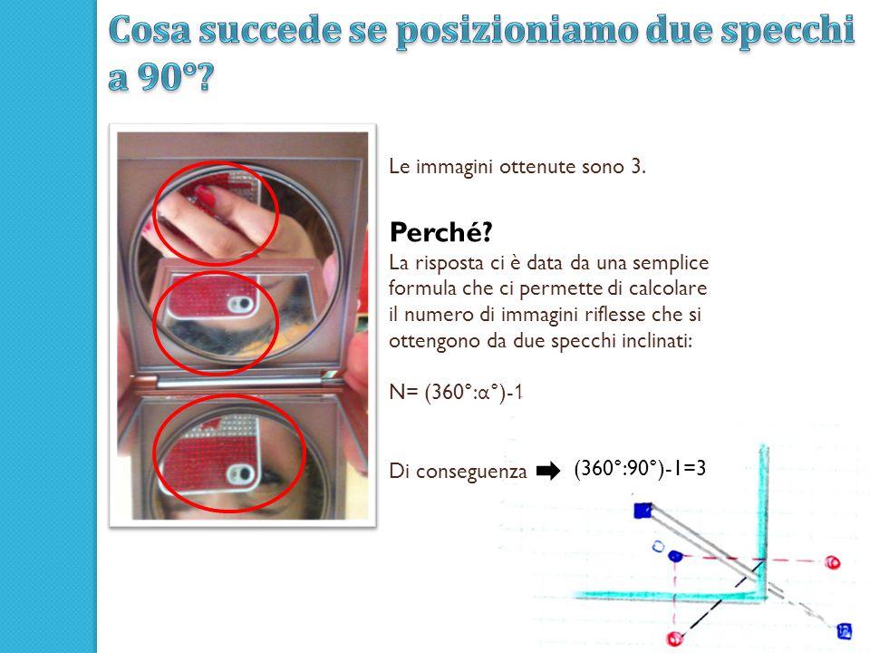 Le immagini ottenute sono 3. Perché? La risposta ci è data da una semplice formula che ci permette di calcolare il numero di immagini riflesse che si