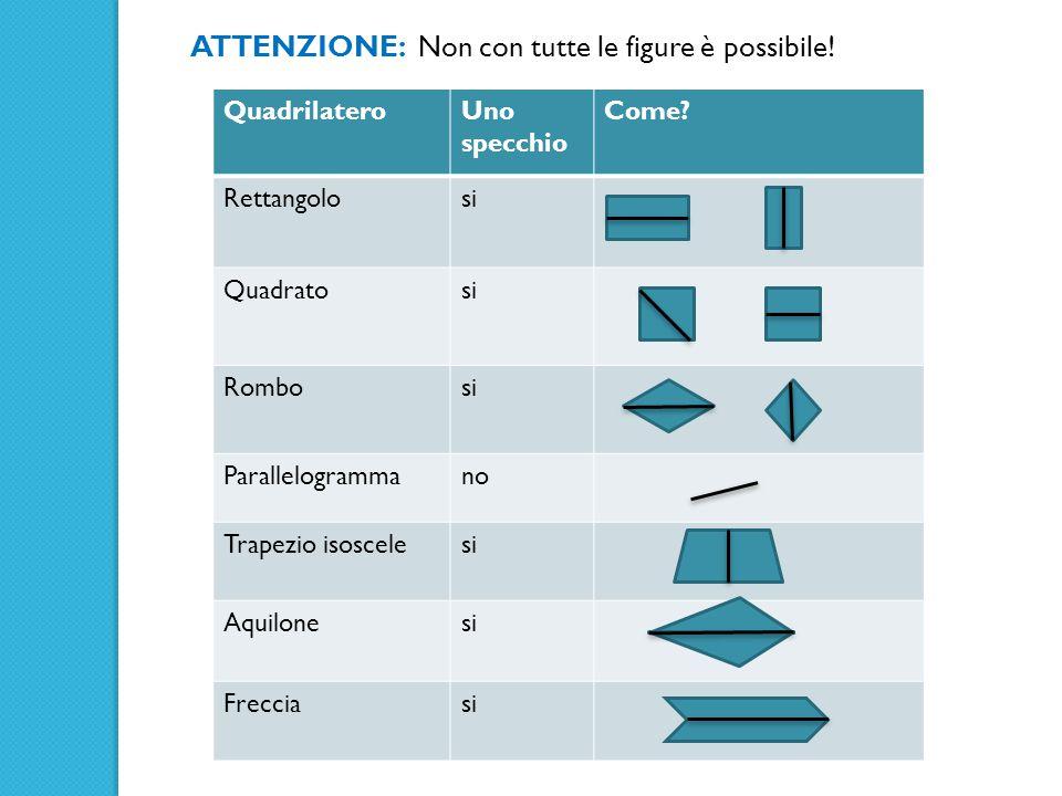 ATTENZIONE: Non con tutte le figure è possibile! QuadrilateroUno specchio Come? Rettangolosi Quadratosi Rombosi Parallelogrammano Trapezio isoscelesi