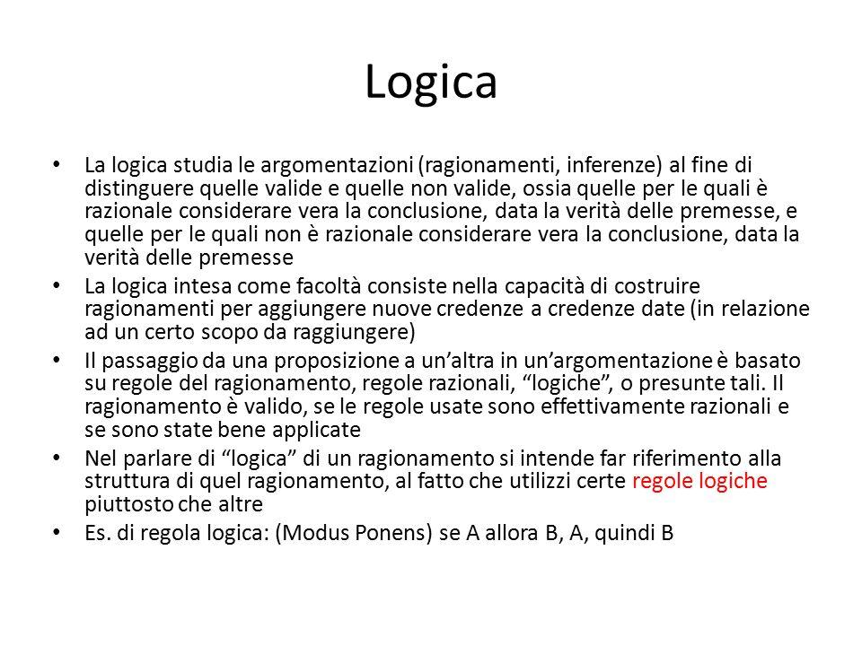 Alcune distinzioni Logica Deduttiva Logica induttiva Logica informale Logica formale – uso di un linguaggio simbolico artificiale