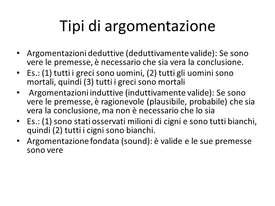 Tipi di argomentazione Argomentazioni deduttive (deduttivamente valide): Se sono vere le premesse, è necessario che sia vera la conclusione.