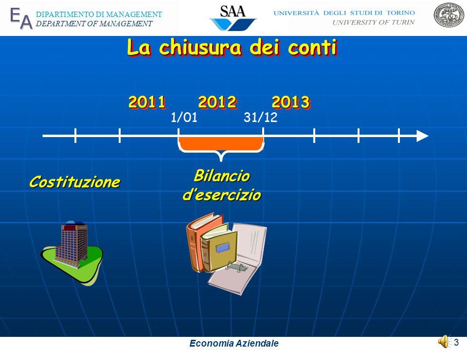 Economia Aziendale DIPARTIMENTO DI MANAGEMENT DEPARTMENT OF MANAGEMENT 2 1. Introduzione alla chiusura di Bilancio