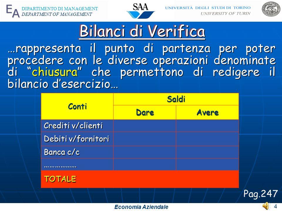 Economia Aziendale DIPARTIMENTO DI MANAGEMENT DEPARTMENT OF MANAGEMENT 3 2011201120122012 Costituzione 20132013 Bilancio d'esercizio 31/12 1/01 La chiusura dei conti