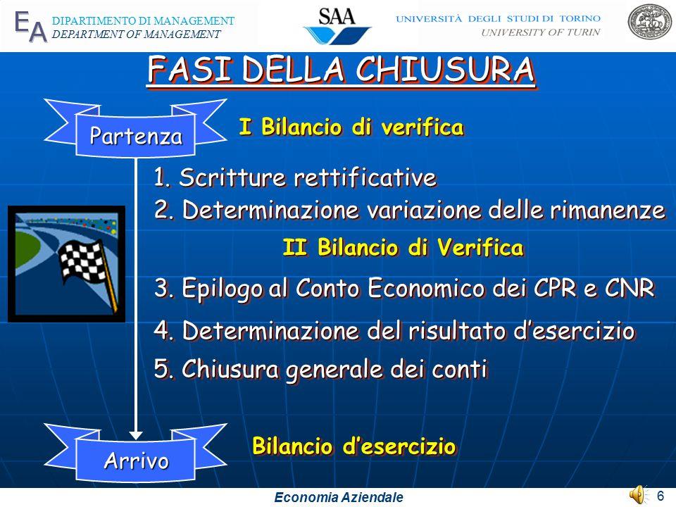 Economia Aziendale DIPARTIMENTO DI MANAGEMENT DEPARTMENT OF MANAGEMENT 6 Bilancio d'esercizio I Bilancio di verifica 1.