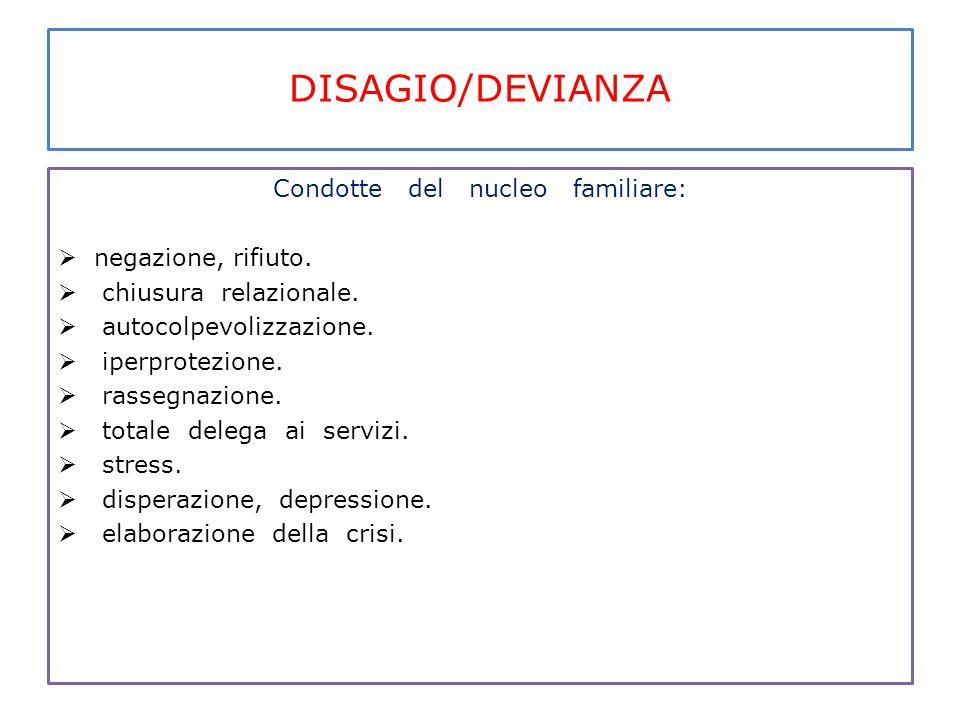 DISAGIO/DEVIANZA Condotte del nucleo familiare:  negazione, rifiuto.  chiusura relazionale.  autocolpevolizzazione.  iperprotezione.  rassegnazio