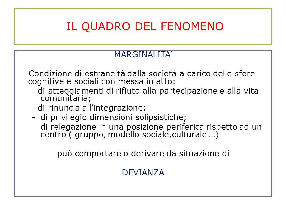 IL QUADRO DEL FENOMENO EMARGINAZIONE Processo di esclusione o di relegazione ai margini del tessuto sociale - culturale per vari motivi ( culturali, etnici, economici, comportamentali, ecc.)