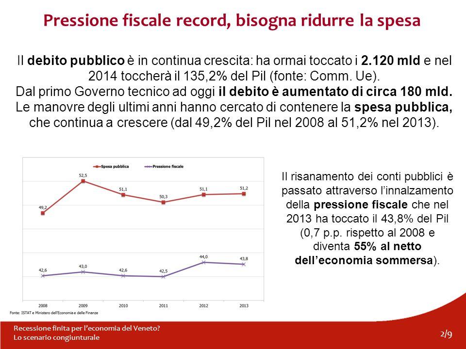 2/9 Recessione finita per l'economia del Veneto? Lo scenario congiunturale Pressione fiscale record, bisogna ridurre la spesa Il debito pubblico è in