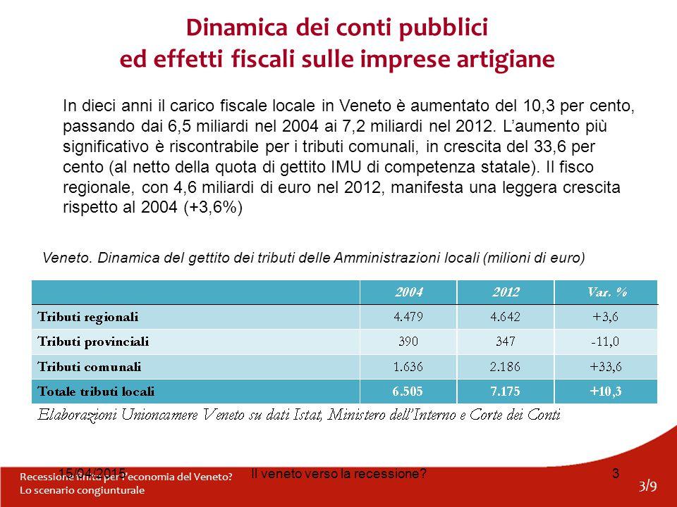 3/9 Recessione finita per l'economia del Veneto? Lo scenario congiunturale 15/04/2015Il veneto verso la recessione?3 Dinamica dei conti pubblici ed ef