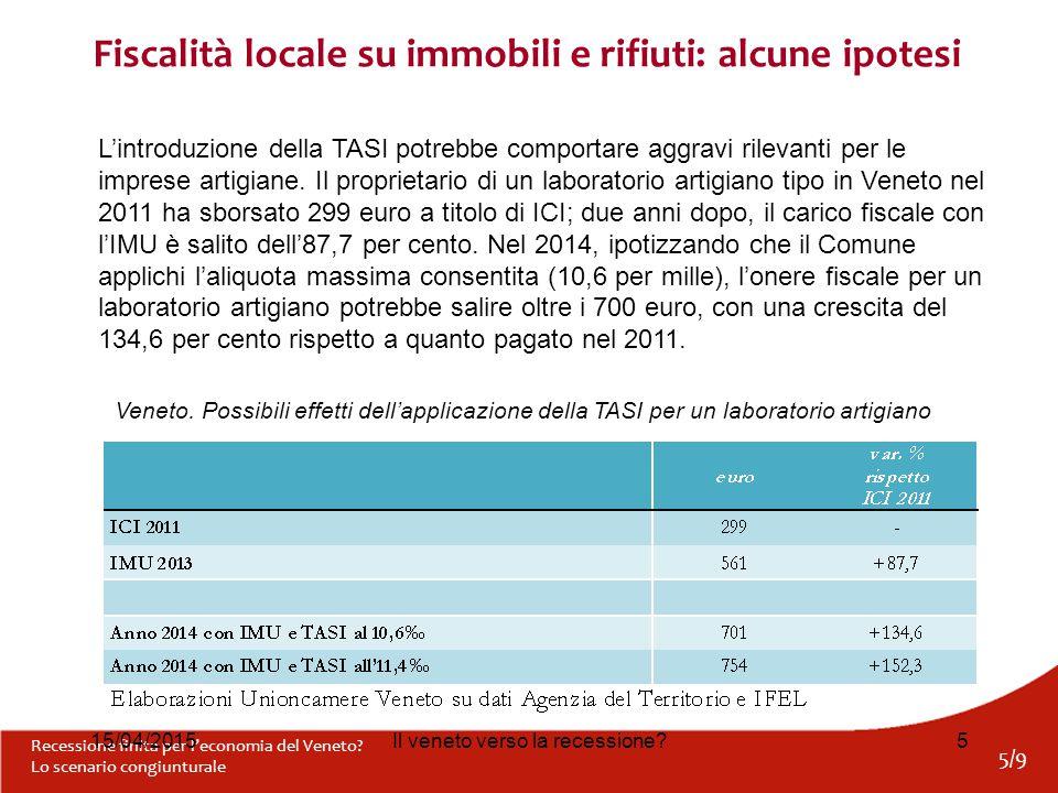 5/9 Recessione finita per l'economia del Veneto.
