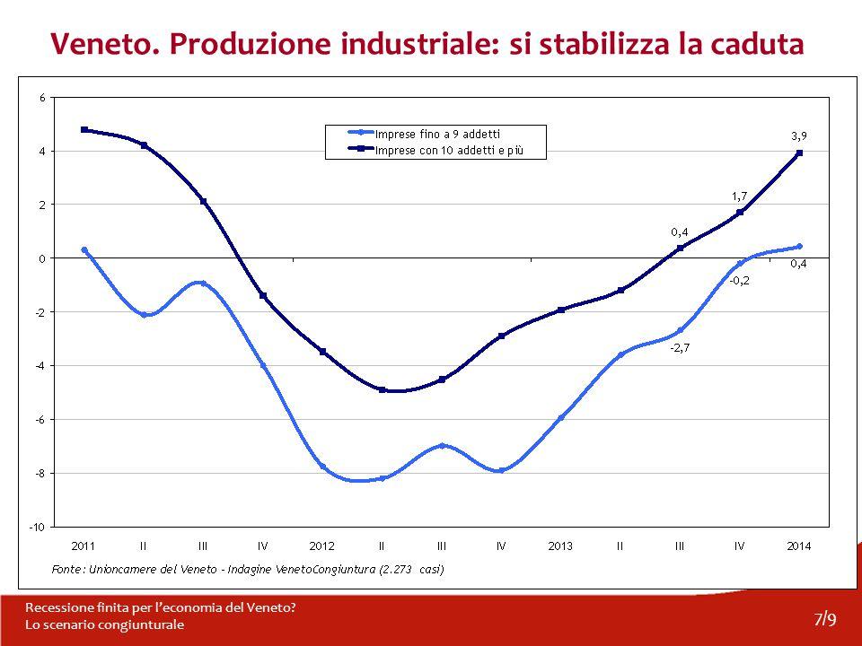 7/9 Recessione finita per l'economia del Veneto? Lo scenario congiunturale Veneto. Produzione industriale: si stabilizza la caduta