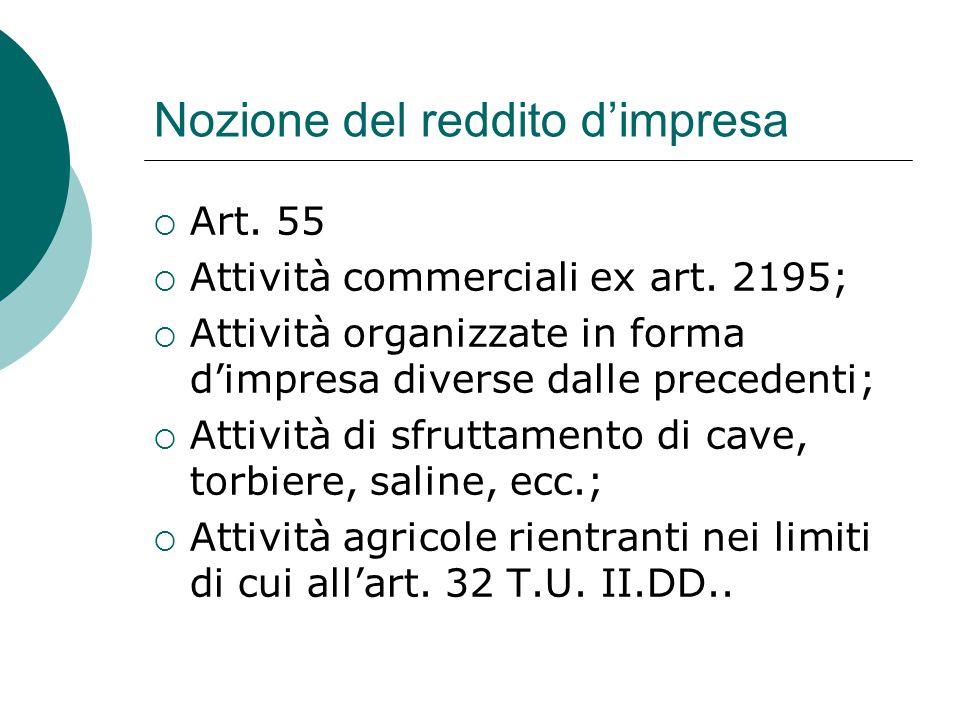 Nozione del reddito d'impresa  Art. 55  Attività commerciali ex art. 2195;  Attività organizzate in forma d'impresa diverse dalle precedenti;  Att