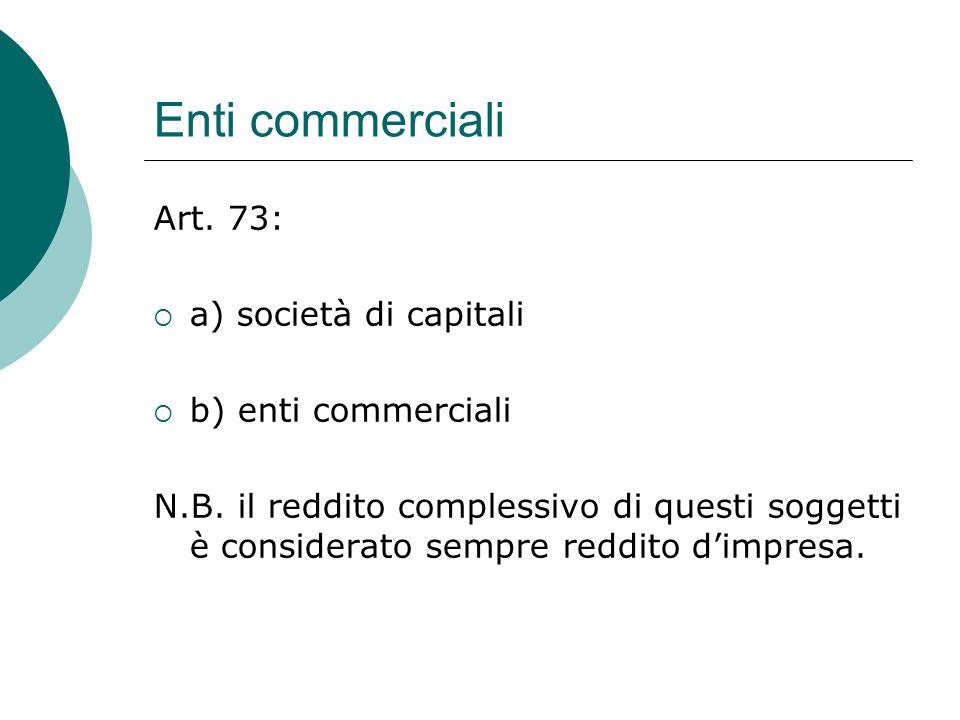 Enti commerciali Art. 73:  a) società di capitali  b) enti commerciali N.B. il reddito complessivo di questi soggetti è considerato sempre reddito d