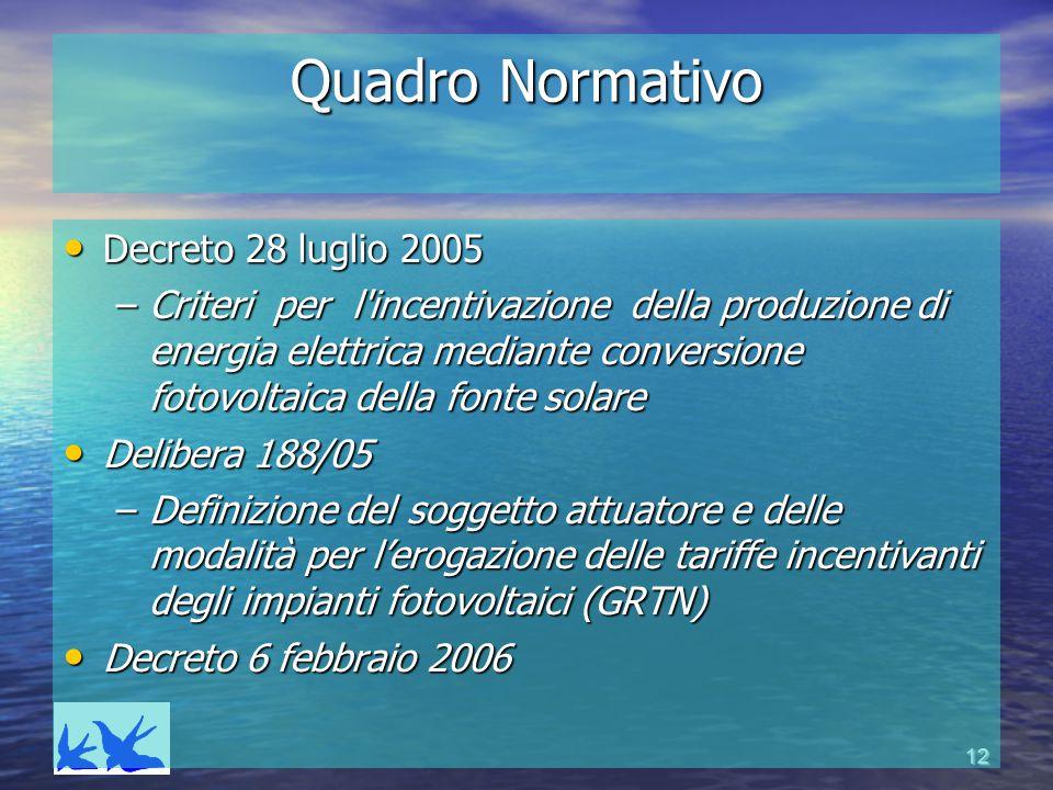 12 Quadro Normativo Decreto 28 luglio 2005 Decreto 28 luglio 2005 –Criteri per l'incentivazione della produzione di energia elettrica mediante convers