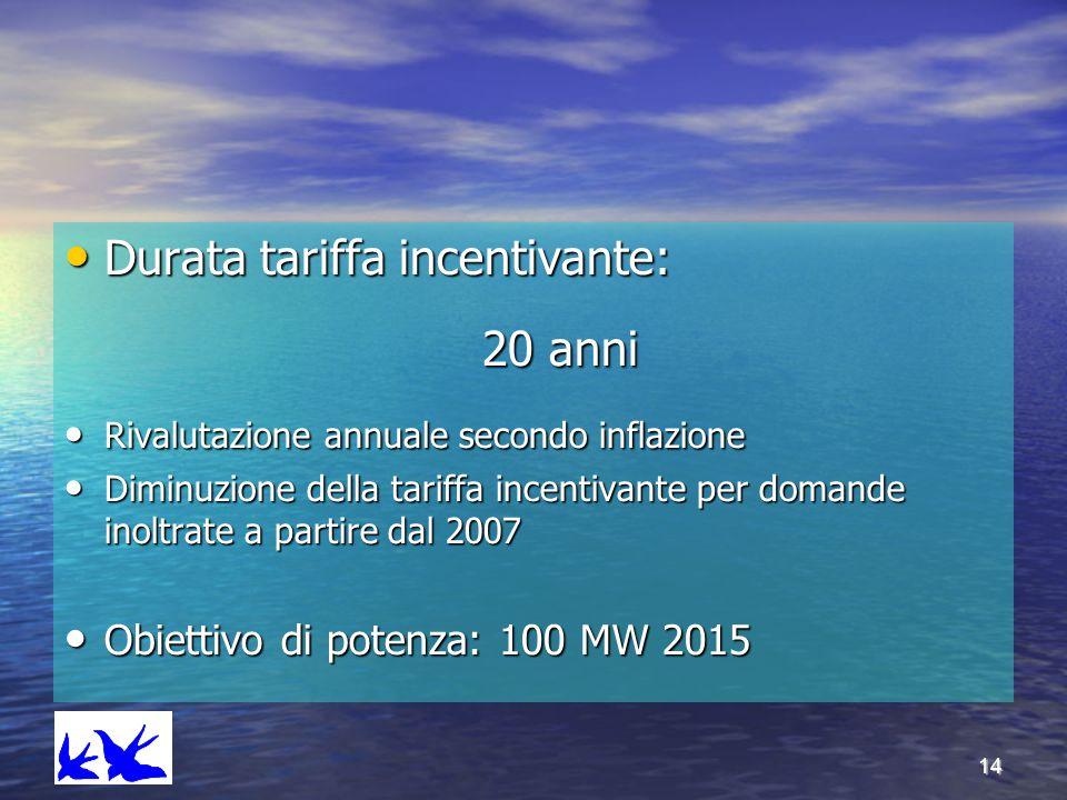14 Durata tariffa incentivante: Durata tariffa incentivante: 20 anni Rivalutazione annuale secondo inflazione Rivalutazione annuale secondo inflazione