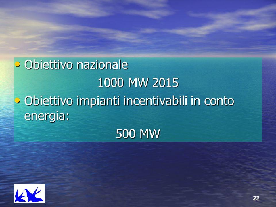 22 Obiettivo nazionale Obiettivo nazionale 1000 MW 2015 Obiettivo impianti incentivabili in conto energia: Obiettivo impianti incentivabili in conto e
